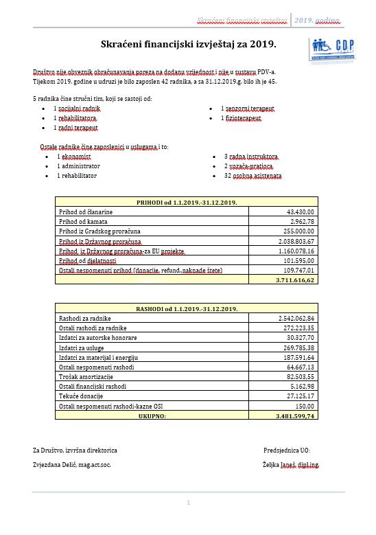 financijski izvjestaj 2019
